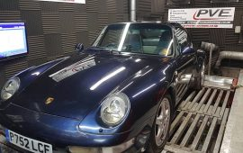 993 911 On The Rolling Road